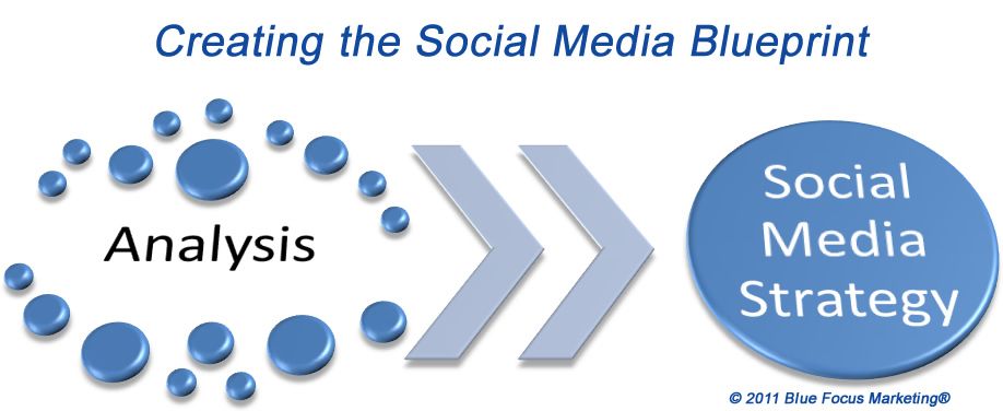 Blue_Print_Social_Media_OPT_201119