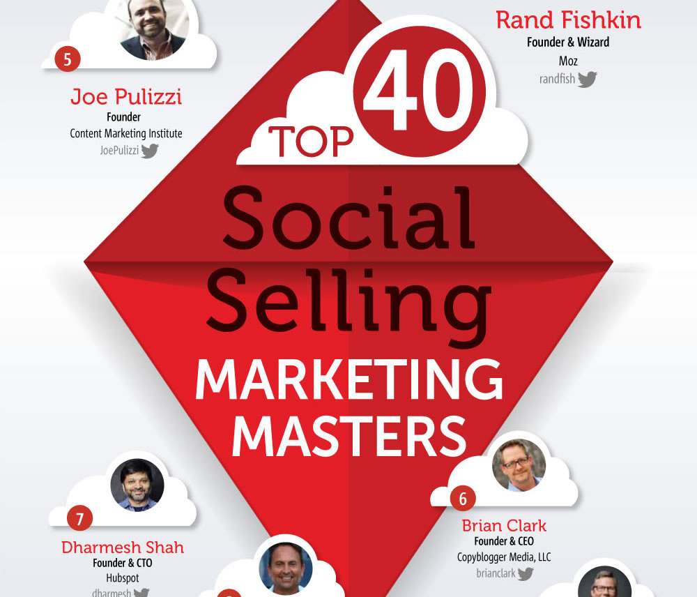 Forbes Top 40 Social Selling Cheryl Burgess