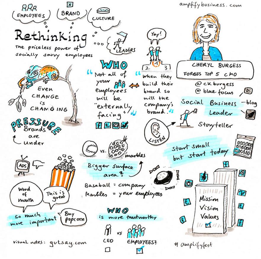 Amplify Fest Cheryl Burgess Keynote Cartoon